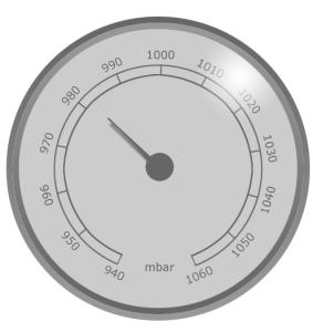 Frische Q-TTR-Werte bei Click-TT