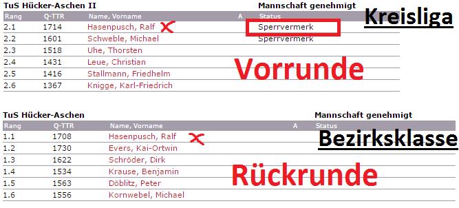 ralf-hasenpusch-tischtennis-click-tt